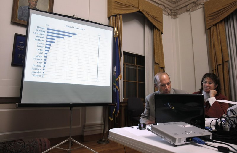 Voting results for each candidate are displayed Nov. 9, 2011, the day after Michael Brennan was elected mayor of Portland by ranked-choice voting. This system, in which voters express their preferences for more than their first choices, would be a good way to select the next governor of Maine, readers say.