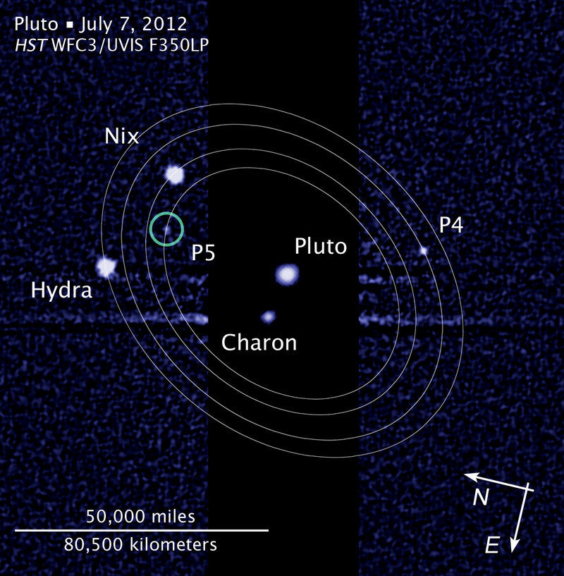 This shows the five moons in their orbits around Pluto.