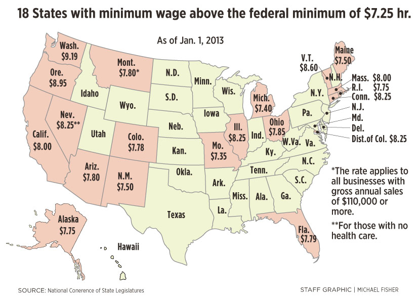 minimum wage speech Minimum wage is defined as the lowest possible income that an employer can legally pay an employee this ensures that all people are fairly paid and not defrauded by.