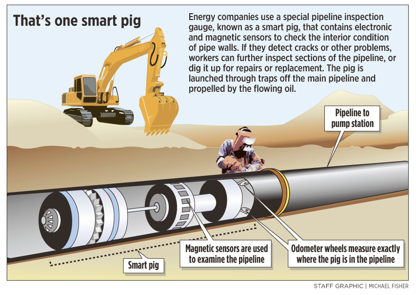 Pipeline company points to record of safety in tar sands