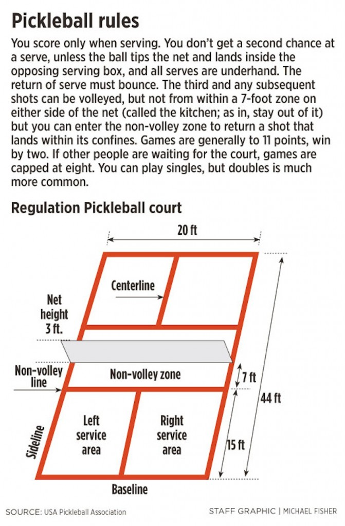Young and old in portland area catch pickleball fever the portland