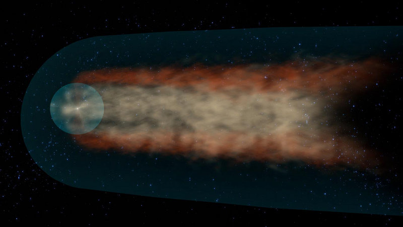 In this diagram, the solar system's tail emanates from the bullet shaped region of space under the sun's influence.