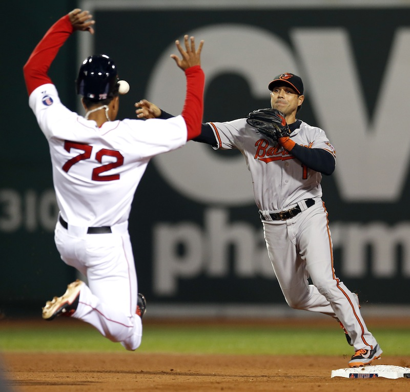 Boston Red Sox's Xander Bogaerts (72) slides as Baltimore Orioles second baseman Brian Roberts turns a double play on Dustin Pedroia's grounder in the fourth inning of a baseball game at Fenway Park in Boston, Tuesday, Sept. 17, 2013. (AP Photo/Elise Amendola) Fenway Park