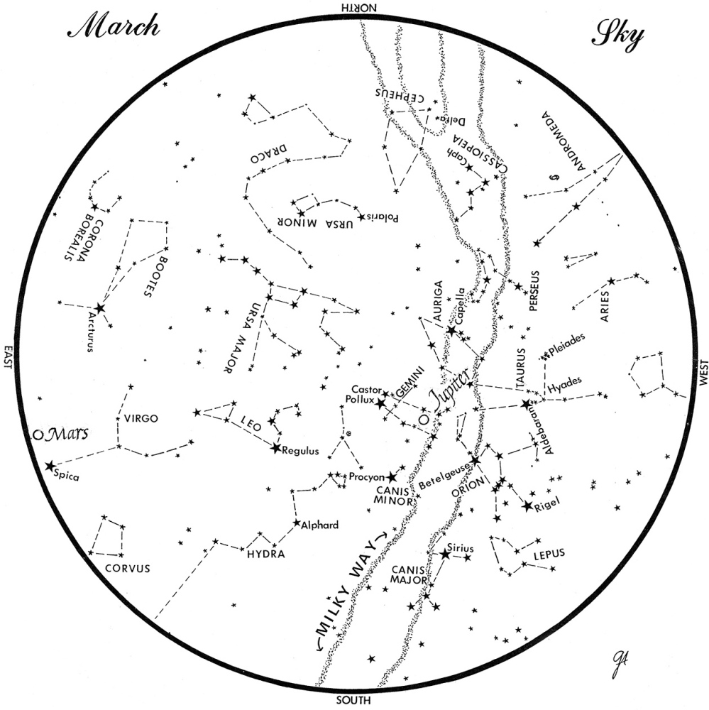 SKY GUIDE: This chart represents the sky as it appears over Maine during March. The stars are shown as they appear at 9:30 p.m. Eastern Standard Time early in the month, at 9:30 p.m. Daylight Savings Time at midmonth and at 8:30 p.m. DST at month's end. Mars and Jupiter are shown in their midmonth positions. To use the map, hold it vertically and turn it so that the direction you are facing is at the bottom.