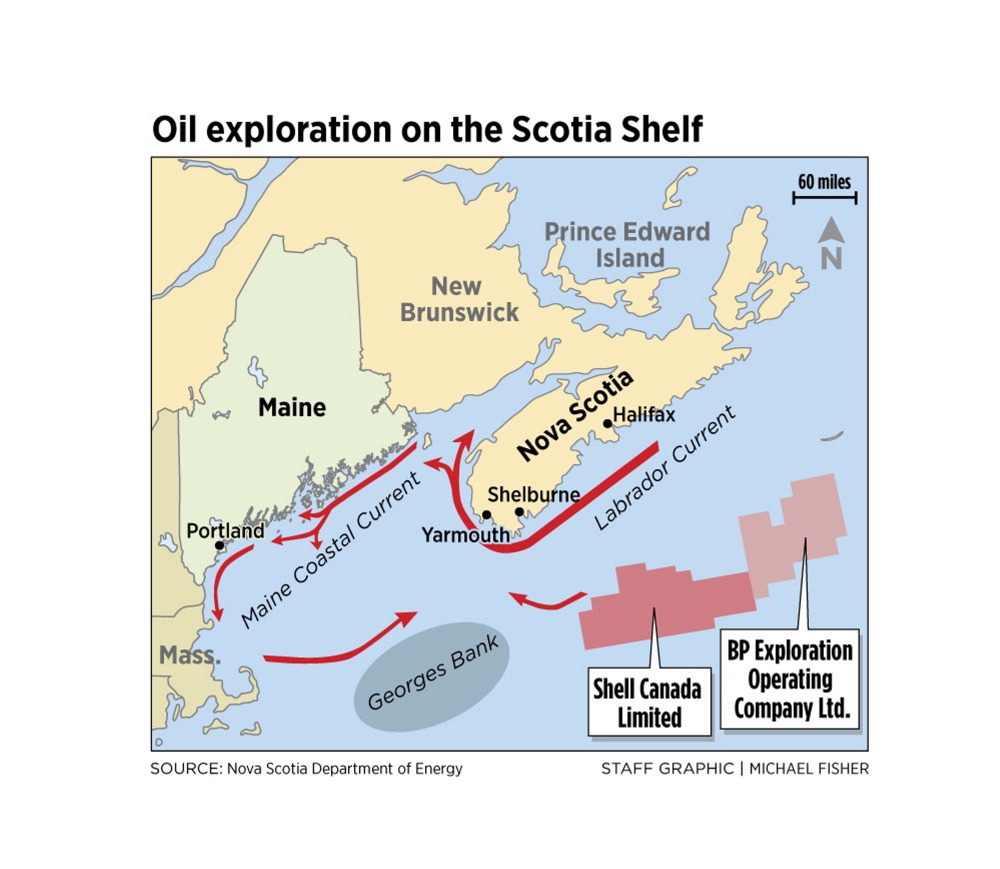Positives of oil exploration - Nature of a cohabitation contract