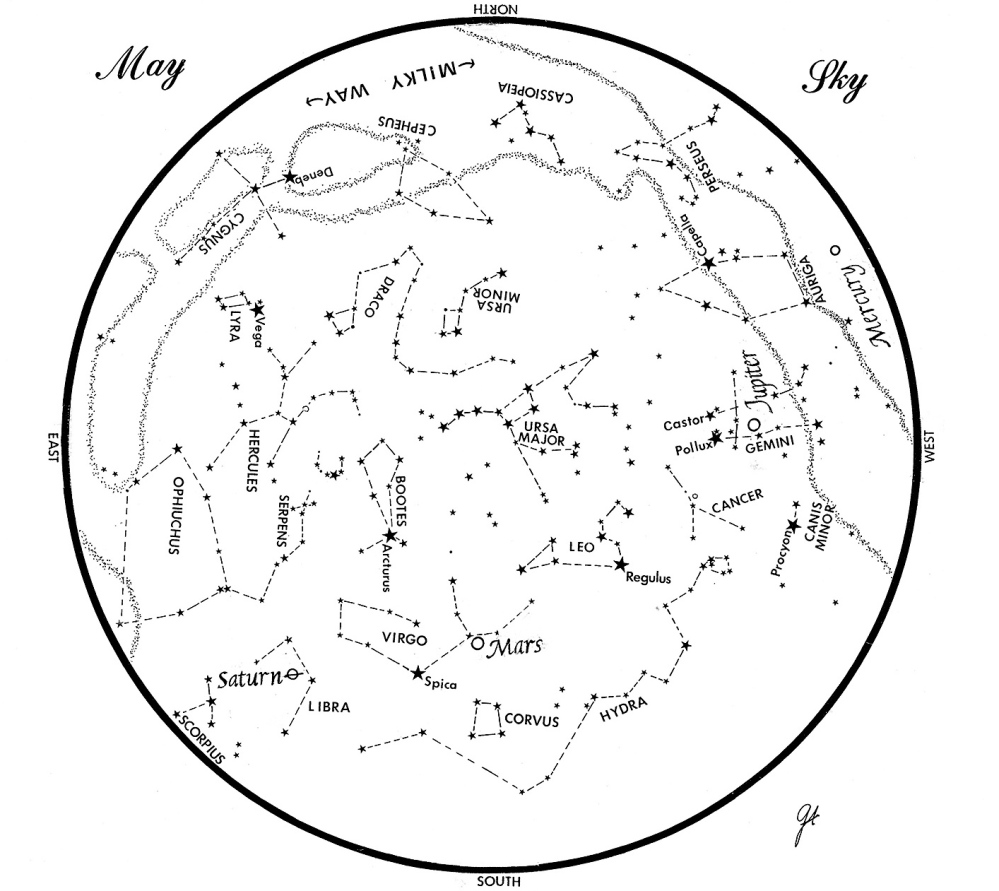 This chart represents the sky as it appears over Maine during May. The stars are shown as they appear at 10:30 p.m. early in the month, 9:30 p.m. at midmonth and 8:30 p.m. at month's end. Saturn, Mars, Jupiter and Mercury are shown in their midmonth positions. To use the map, hold it vertically and turn it so that the direction you are facing is at the bottom.