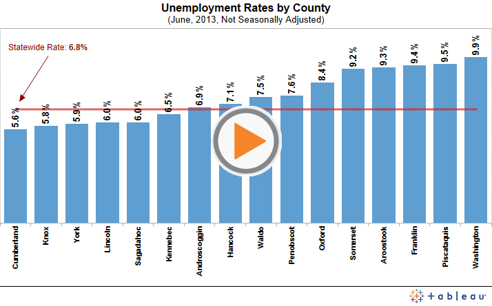 Rates by County