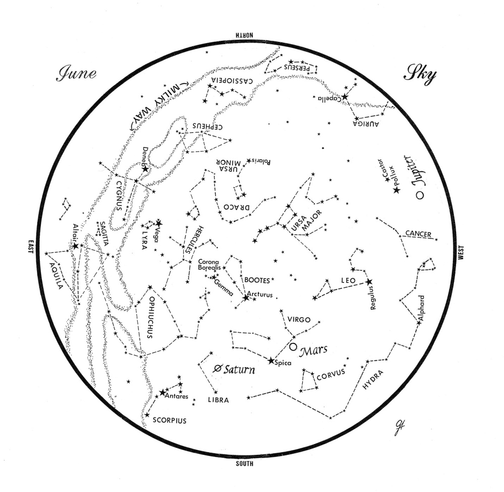 This chart represents the sky as it appears over Maine in June. The stars are shown as they appear at 10:30 p.m. early in the month, at 9:30 p.m. at midmonth and at 8:30 p.m. at month's end. Saturn, Mars and Jupiter are shown in their midmonth positions. To use the map, hold it vertically and turn it so that the direction you are facing is at the bottom.