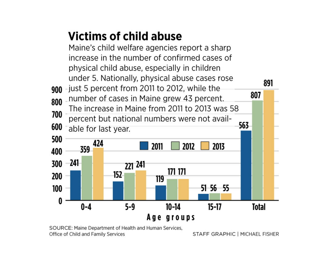 growing up through child abuse and When kids witness violence over and over again, they internalize it as part of how  people  kids who grow up around domestic violence exhibit higher levels of  anger,  in addition to substance abuse, children who endure adverse childhood .