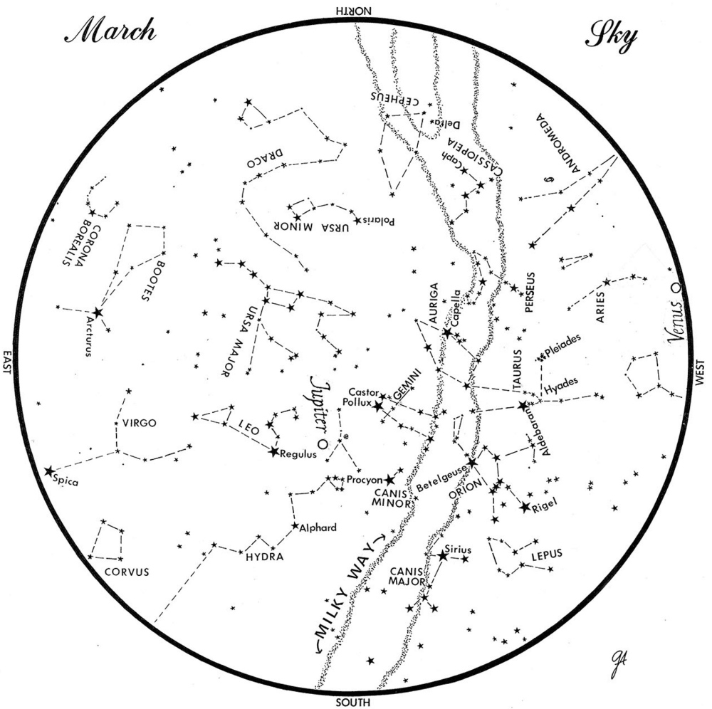SKY GUIDE: This chart represents the sky as it appears over Maine in March. The stars are shown as they appear at 9:30 p.m. early in the month, at 9:30 p.m. at midmonth and at 8:30 p.m. at month's end. Jupiter and Venus are shown in their midmonth positions. To use the map, hold it vertically and turn it so the direction you are facing is at the bottom.