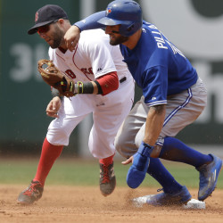 Toronto Blue Jays' Kevin Pillar steals second base as Boston Red Sox second baseman Dustin Pedroia tries to tag him out in the third inning Sunday at Fenway Park.