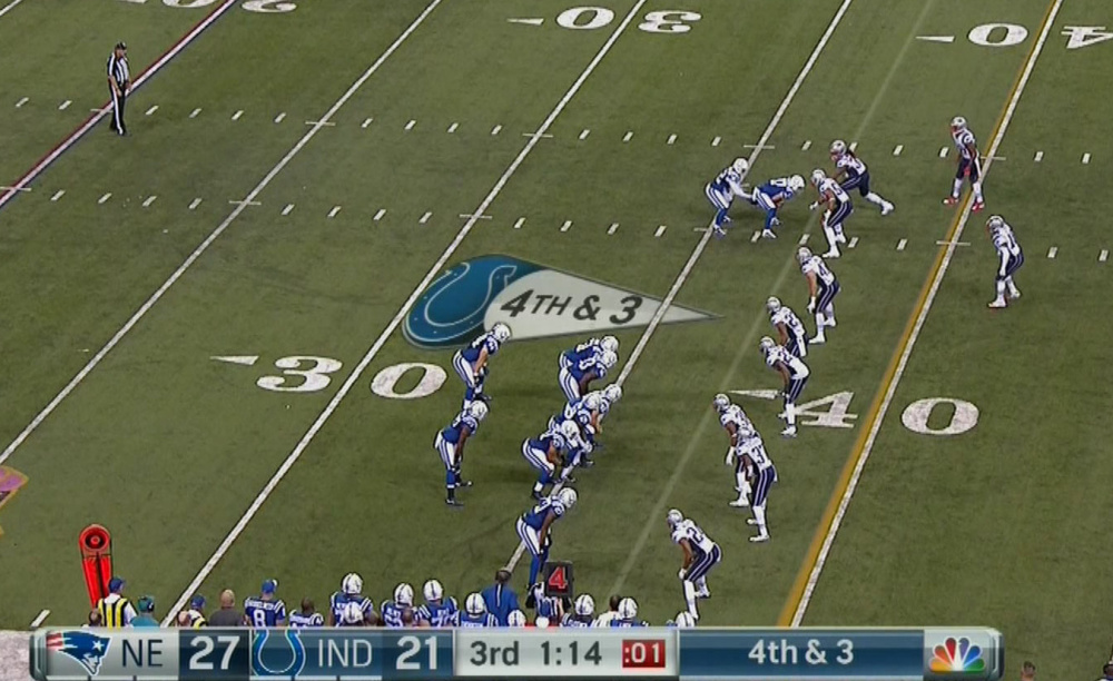 The Indianapolis Colts line up with all but two players on the right side of the field before a fourth-down play in the third quarter of their 34-27 loss to the Patriots on Sunday in Indianapolis. The Patriots stuffed the play and took advantage of the field position, scoring a touchdown.