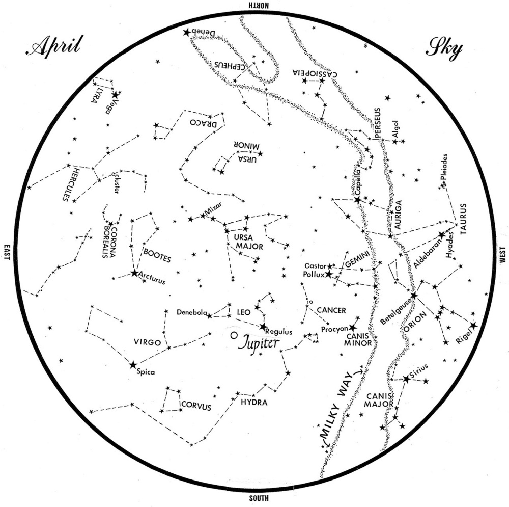 This chart represents the sky as it appears over Maine in April. The stars are shown as they appear at 10:30 p.m. early in the month, at 9:30 p.m. at midmonth and at 8:30 p.m. at month's end. Jupiter is shown in midmonth position. To use the map, hold it vertically and turn it so that the direction you are facing is at the bottom.