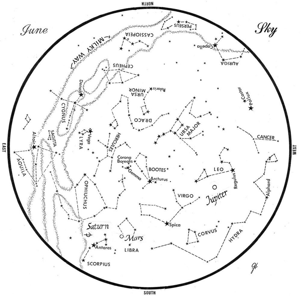 SKY GUIDE: This chart represents the sky as it appears over Maine during June. The stars are shown as they appear at 10:30 p.m. early in the month, at 9:30 p.m. at midmonth and at 8:30 p.m. at month's end. Saturn, Mars and Jupiter are shown in their midmonth positions. To use the map, hold it vertically and turn it so that the direction you are facing is at the bottom.