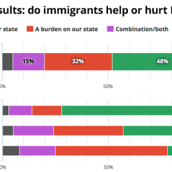 pollresults_immigration