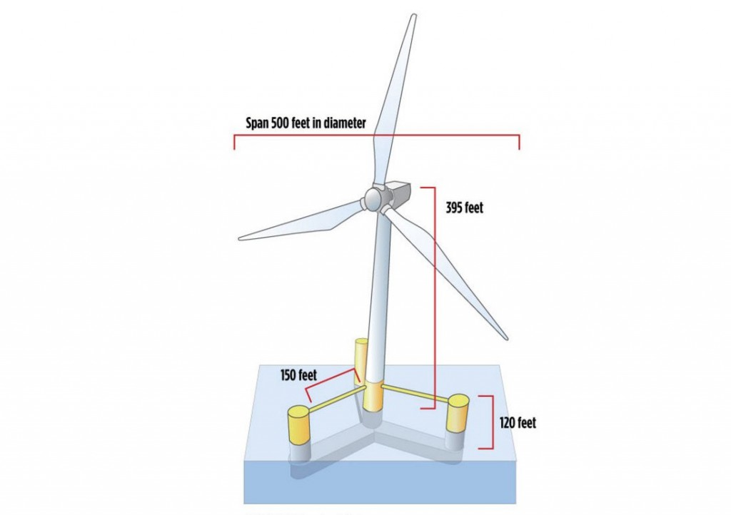 Effort To Build Offshore Wind Industry In Maine May Hinge On 73