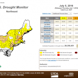 Dry or drought conditions continue through much of Maine