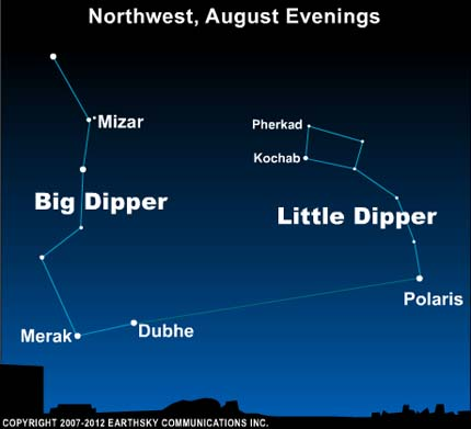 dippers how to find planets, meteors and constellations in august's night