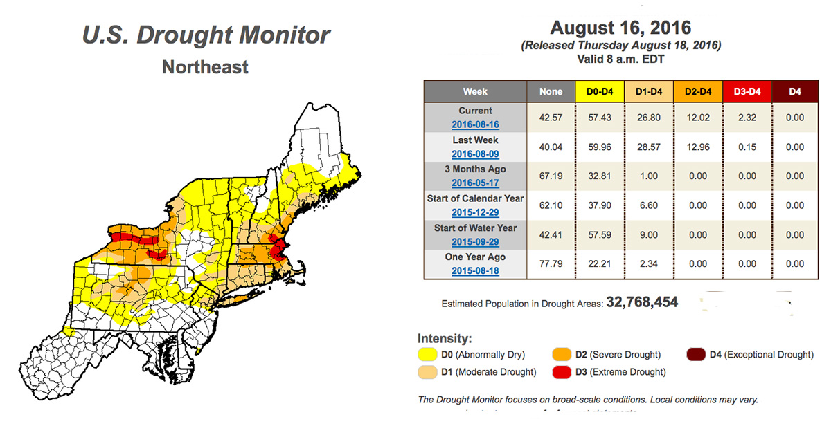 Extreme drought spreads into Atlanta, persists in northwest