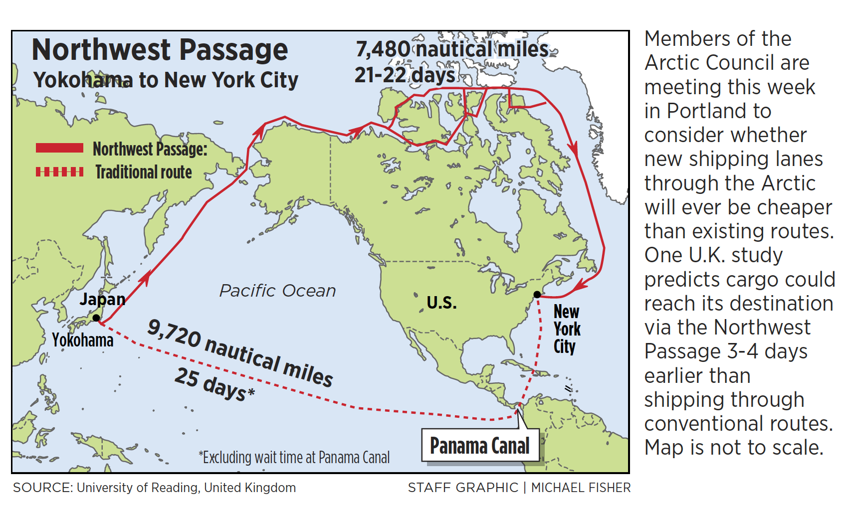 Northwest Passage shipping route