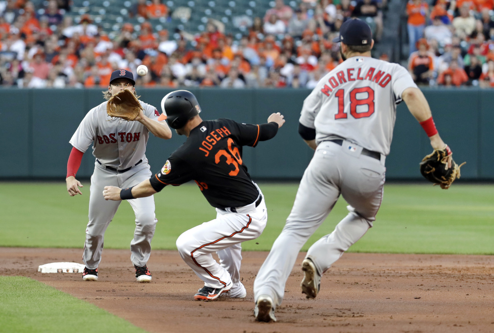 Baltimore's Caleb Joseph is caught between Boston second baseman Josh Rutledge, left, and first baseman Mitch Moreland after trying to advance to second on a pitch that got away from Red Sox catcher Sandy Leon in the second inning Friday night in Baltimore.