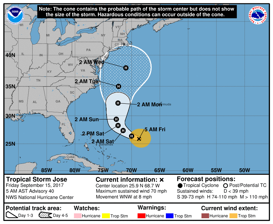 Jose is forecast to be a hurricane next week well south of New England.