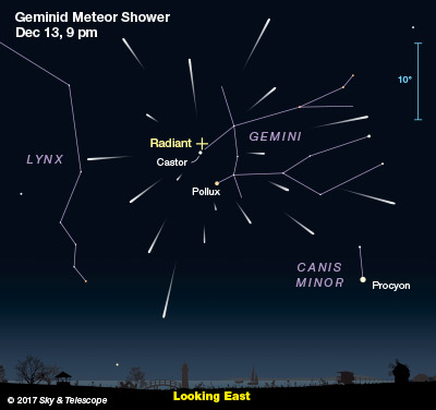 Geminid Meteors Peak Wednesday Night
