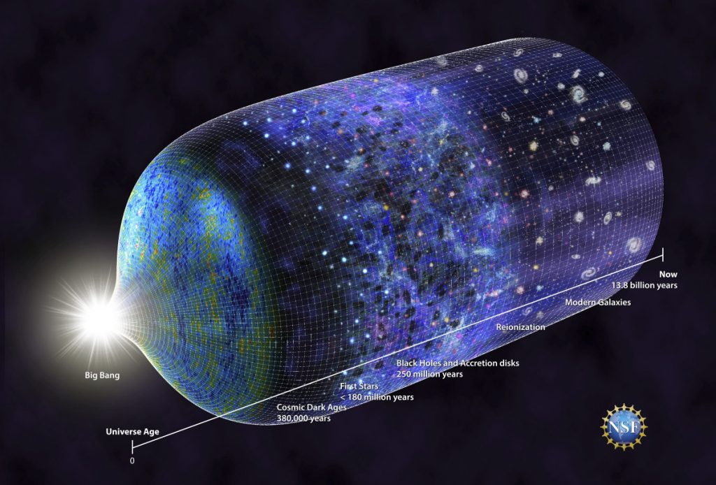 Scientists can revise the theory of the birth of the Universe