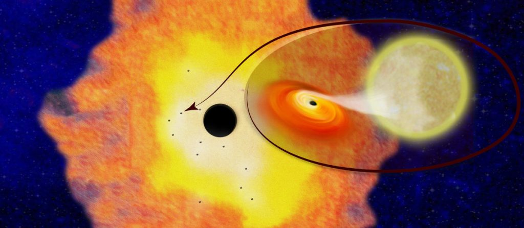 An illustration of the supermassive black hole Sagittarius A inside the Milky Way, surrounded by small black holes and a closeup of a system. Scientists have long theorized that lots of stellar black holes are circling inside galaxies.