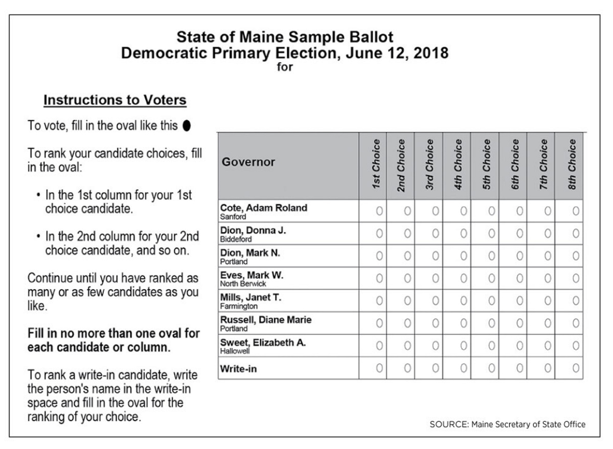 Maine Secretary Of States Office Publishes Ranked Choice Voting