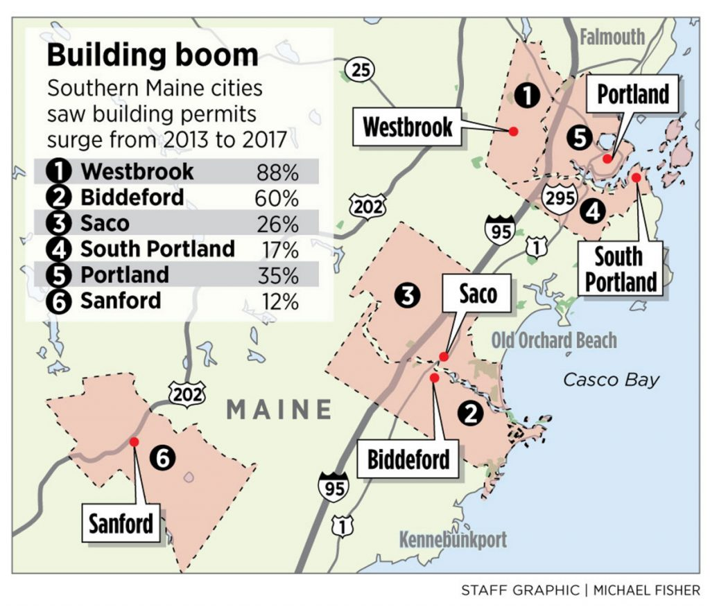 While Biddeford and Saco are not the only communities in southern Maine experiencing a building boom, there are factors that are unique to the twin cities, ...