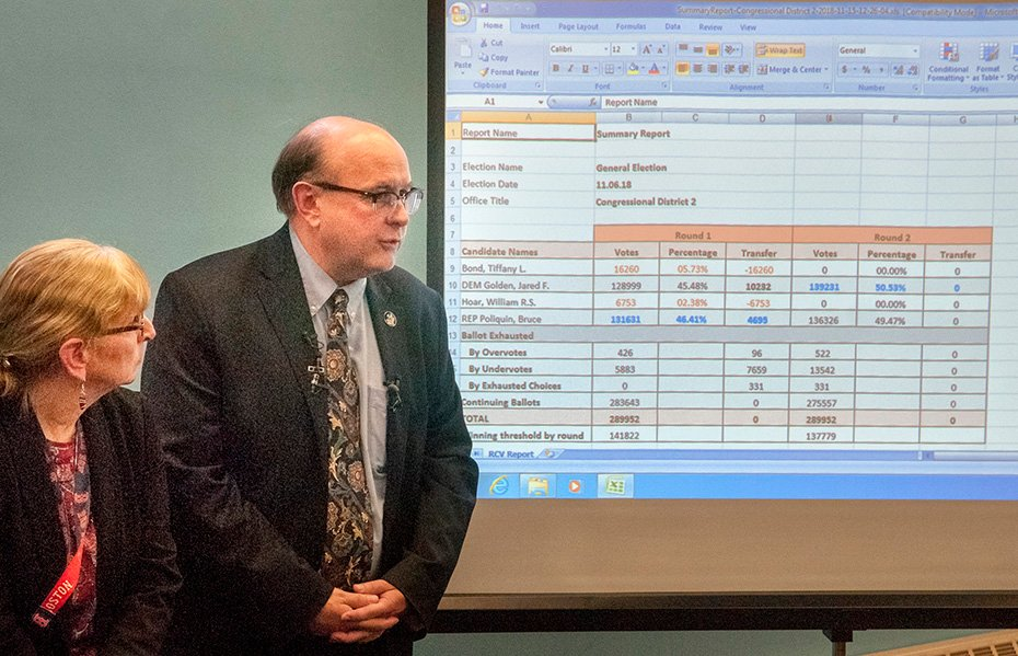 Jared Golden declared winner of first ranked-choice ...