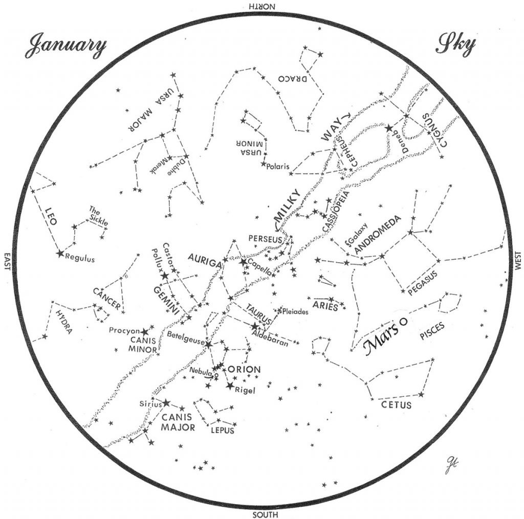 SKY GUIDE: This chart represents the sky as it appears over Maine during January. The stars are shown as they appear at 9:30 p.m. early in the month, at 8:30 p.m. at midmonth and at 7:30 p.m. at month's end. Mars is shown in its midmonth position. To use the map, hold it vertically and turn it so the direction you are facing is at the bottom.